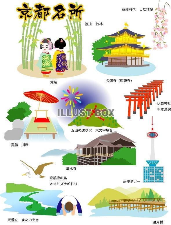 無料イラスト 京都の観光名所いろいろ