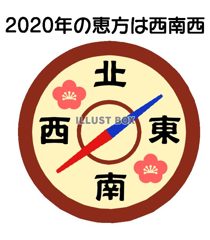 2020 年 恵方
