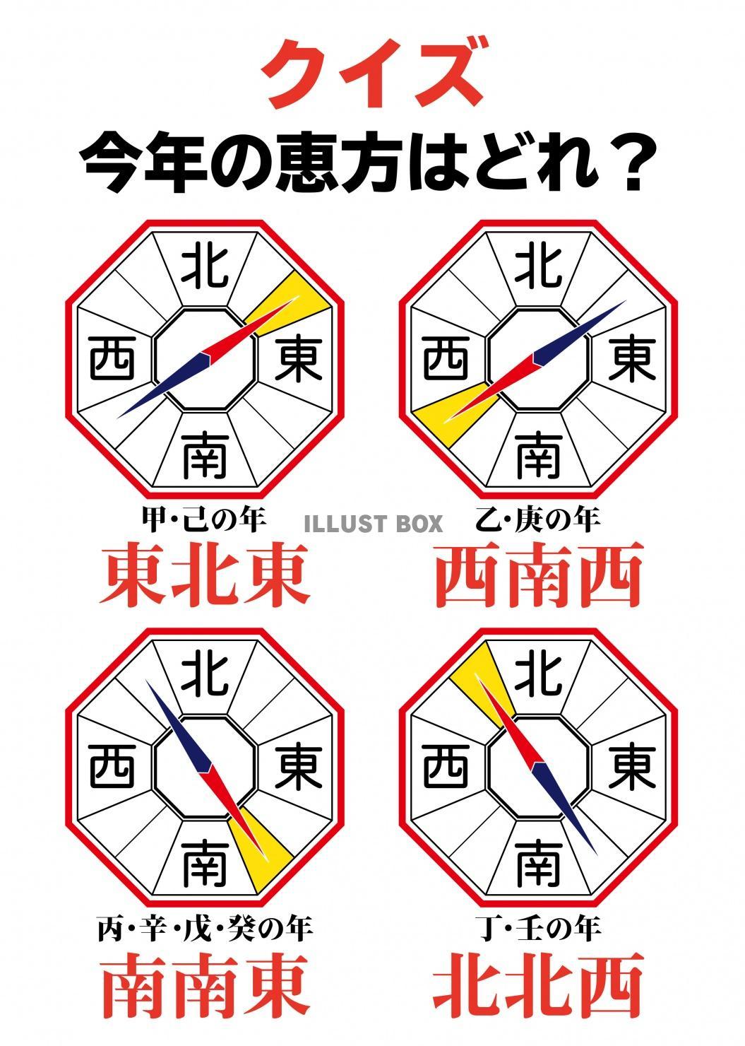 無料イラスト 恵方・東北東・西南西・南南東・北北西・4種類セットクイズ